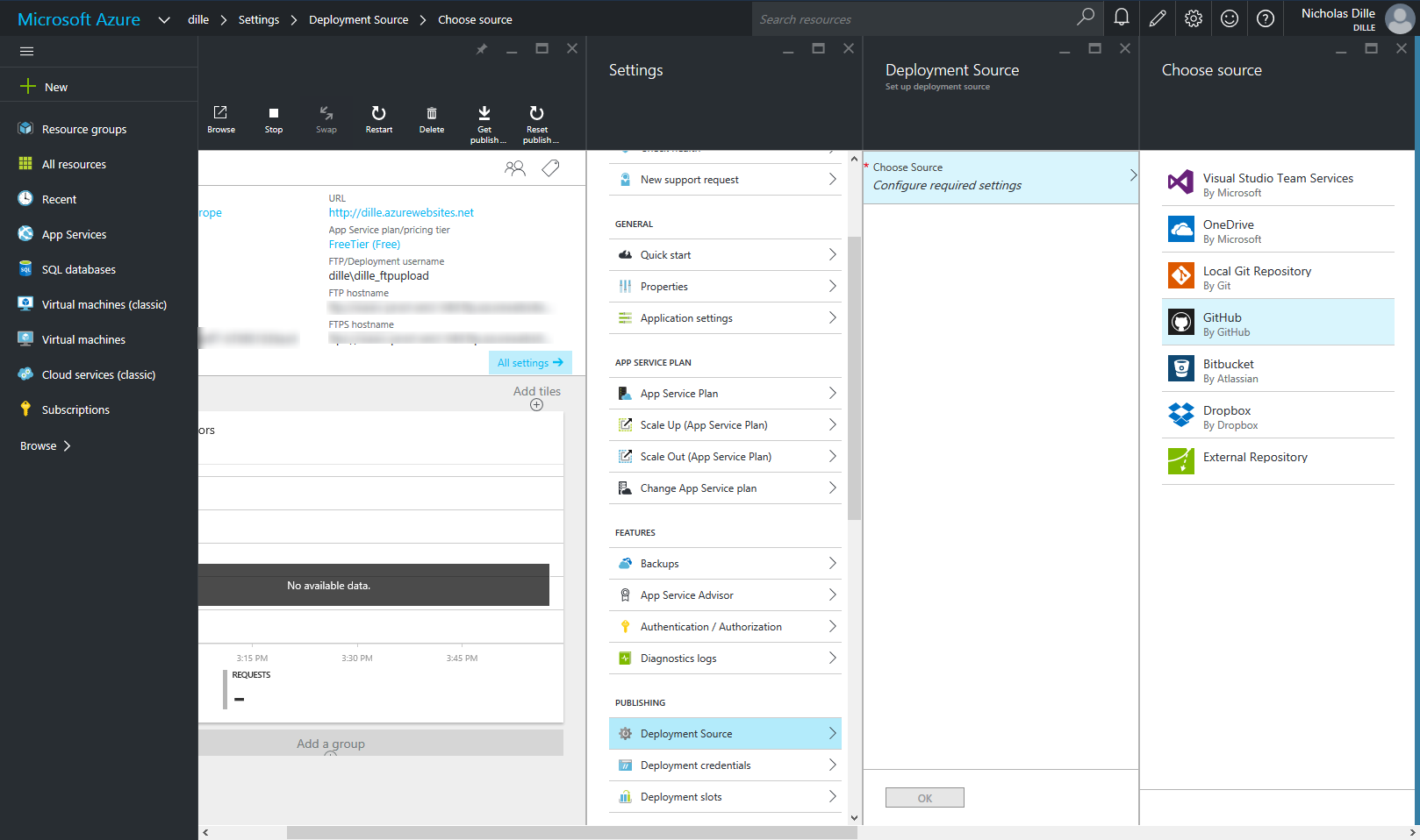 Choose deployment source for Azure Website